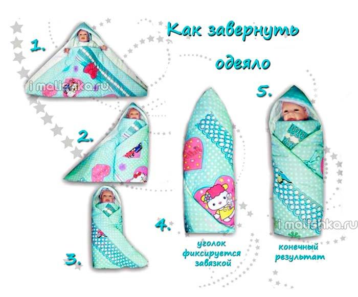 moms.ru детская одежда