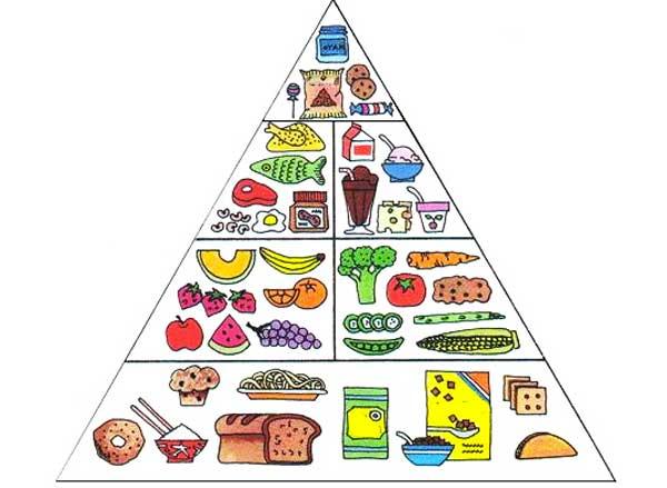 kak-pohudet-rebenky-piramida