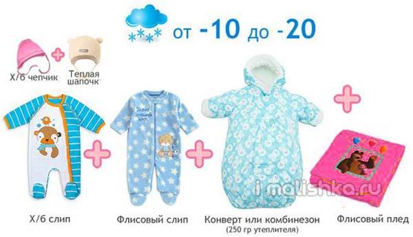 progulki-s-novorozhdennym-zimoj-kak-odevat-novorozhdennogo