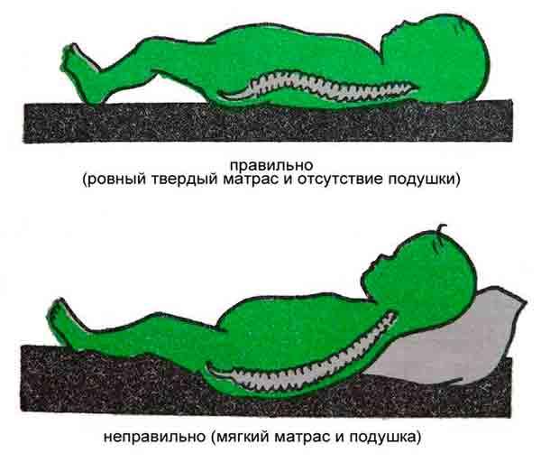 Как правильно должен спать новорожденный ребенок фото