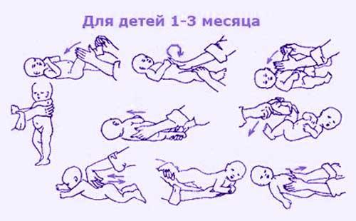 massazh-3-mesyaca-1-3