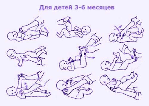 massazh-3-mesyaca-3-6