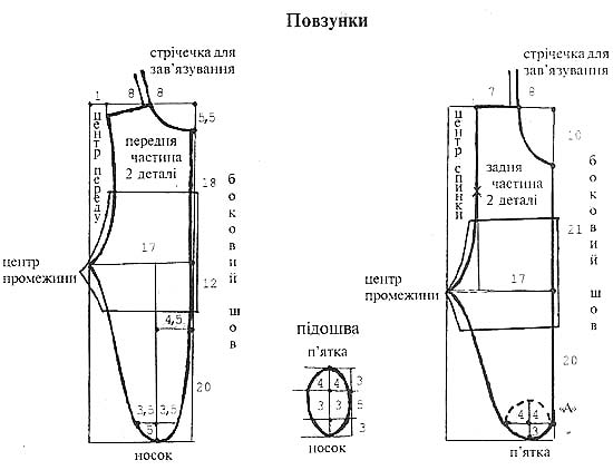 pridanoe-dlya-novorozhdennogo-vikrojka-polzunki-3.1