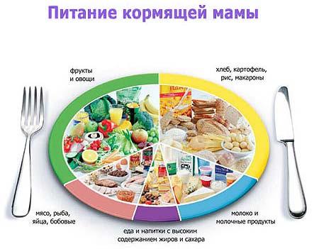 gaziki-u-novorozhdennoh-pri-grudnom-vskarmlivanii-4
