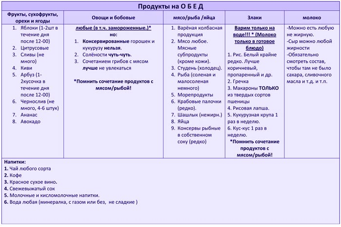 kak-pohudet-rebenku-9-let-11