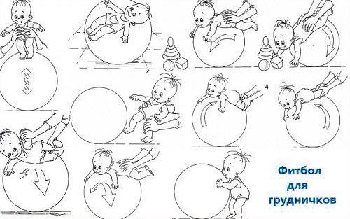 gimnastika-dlya-novorozhdennyh-4