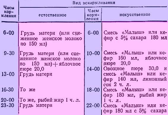 grudnichok-pukaet-no-ne-kakaet-2