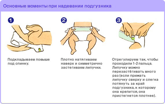 kak-pravilno-odevat-podguznik-rebenku-1
