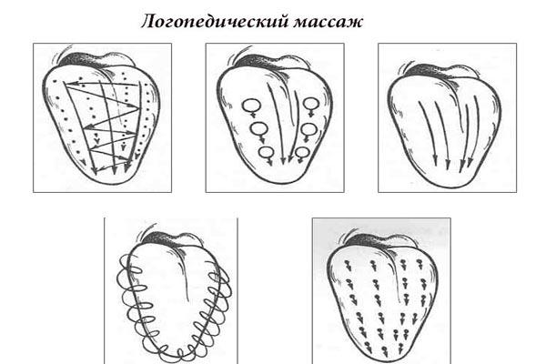 vidy-massazha-dlya-grudnichkov-3