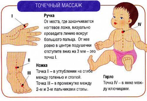 vidy-massazha-dlya-grudnichkov-5