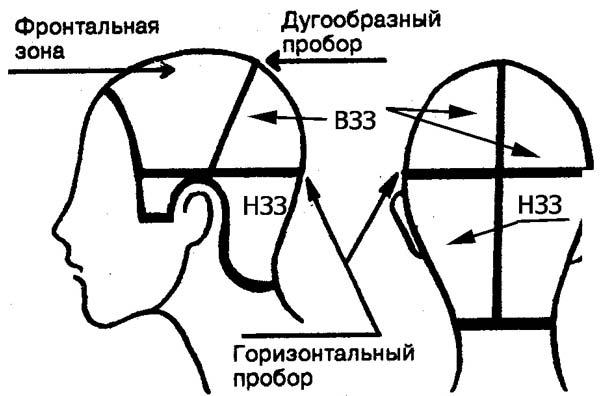kak-podstrich-rebenka-2