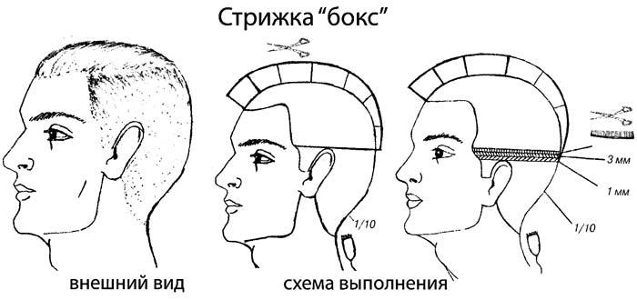 kak-podstrich-rebenka-5