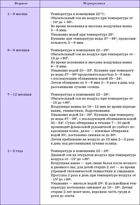 kak-zakalit-rebenka-5-6-let-7