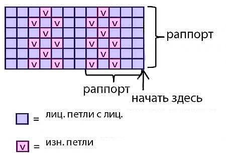 konvert-na-vypisku-iz-roddoma-letniy-vyazanyi-2