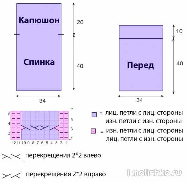 konvert-na-vypisku-iz-roddoma-letniy-vyazanyi-6
