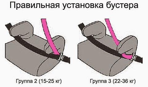 mozhno-li-perevozit-rebenka-na-perednem-sidene-3
