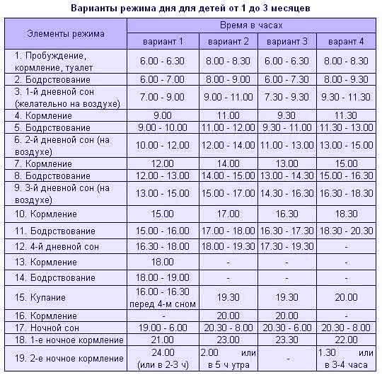 rebenok-3-mesyatsa-razvitie-i-uhod-1