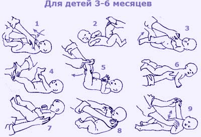 rebenok-3-mesyatsa-razvitie-i-uhod-5