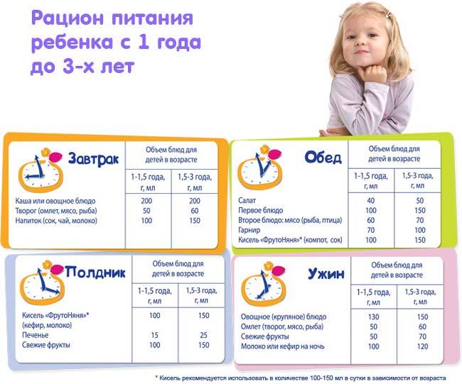 rezhim-rebenka-v-1-god-i-2-mesyaca-2