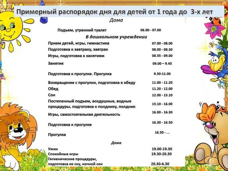 rezhim-rebenka-v-1-god-i-2-mesyaca-3