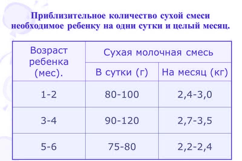 mozhno-li-kormit-rebenka-iz-butylochki-lezha-4