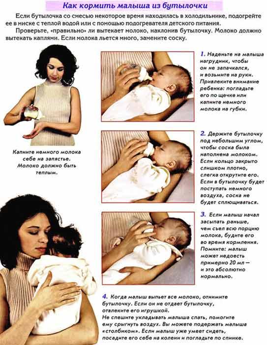 pochemu-novorozhdennyj-ikaet-posle-kormleniya-1