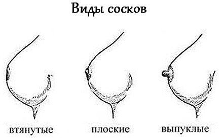 rebenok-bespokoyno-vedet-sebja-vo-vremya-kormleniya-3