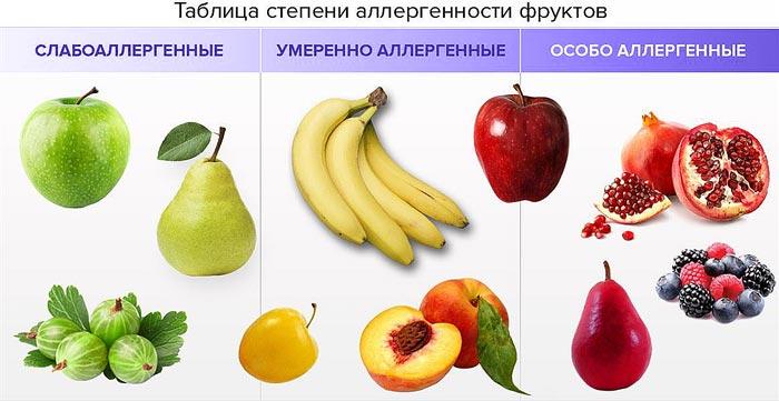 recept-kompota-dlya-rebenka-6-mesyacev-1