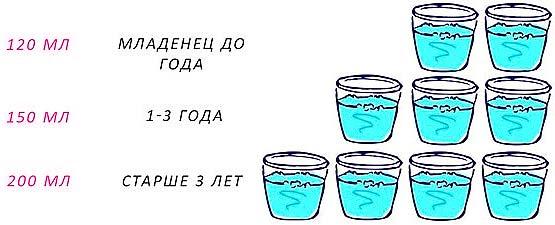 skolko-vody-dolzhen-pit-rebenok-1